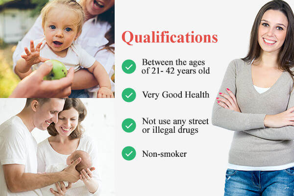 Surrogate Qualifications in St. Paul MN, Surrogate Qualifications St. Paul MN, St. Paul MN Surrogate Qualifications, Surrogate Qualifications, Surrogate, Surrogate Agency, Surrogacy