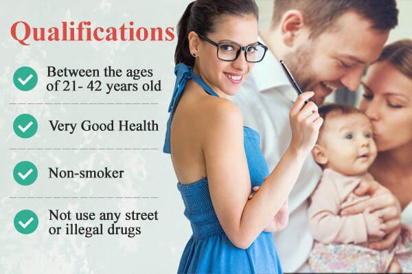 Surrogate Qualifications in St. Paul MN, Surrogate Qualifications St. Paul MN, St. Paul MN Surrogate Qualifications, Surrogate Qualifications, Surrogate, Surrogate Agency, Surrogacy